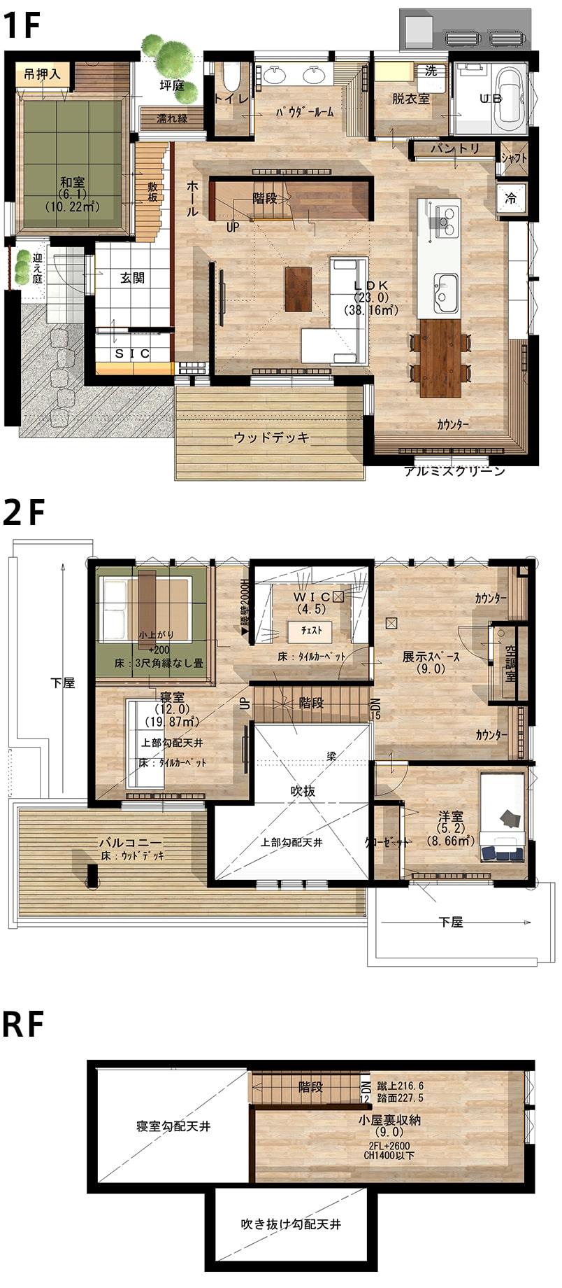 ハウス モデル